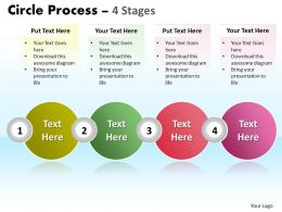 Circle Process 4 Stages 25