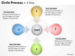 Circle Process 4 Step