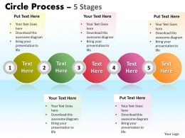 Circle Process 5 Stages 33