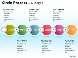 Circle Process 6 Stages 18