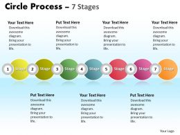Circle Process 7 Stages 12