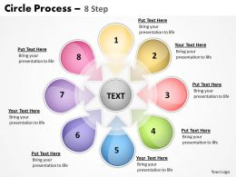 Circle Process 8 Step 1