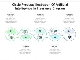 Circle Process Illustration Of Artificial Intelligence In Insurance Diagram Infographic Template