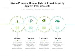 Circle Process Slide Of Hybrid Cloud Security System Requirements Infographic Template