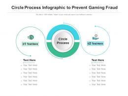 Circle Process To Prevent Gaming Fraud Infographic Template