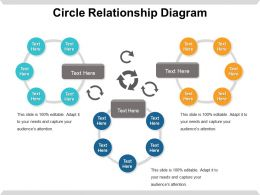 Circle Relationship Diagram