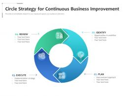 Circle Strategy For Continuous Business Improvement
