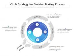 Circle Strategy For Decision Making Process
