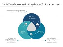 Circle Venn Diagram With 3 Step Process For Risk Assessment