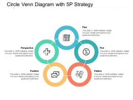 Circle Venn Diagram With 5P Strategy