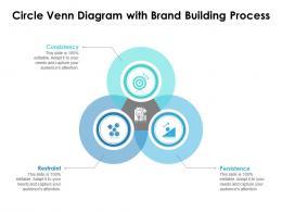 Circle Venn Diagram With Brand Building Process