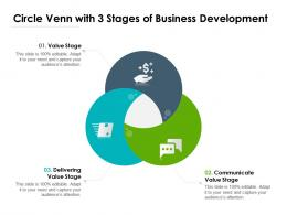 Circle Venn With 3 Stages Of Business Development