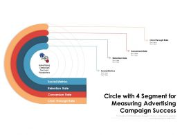 Circle With 4 Segment For Measuring Advertising Campaign Success