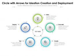 Circle With Arrows For Ideation Creation And Deployment