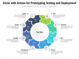 Circle With Arrows For Prototyping Testing And Deployment