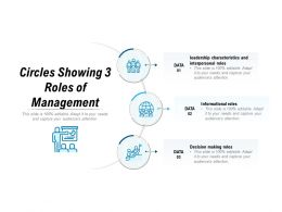 Circles Showing 3 Roles Of Management