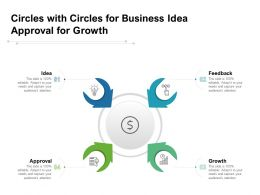 Circles With Circles For Business Idea Approval For Growth