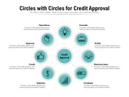 Circles With Circles For Credit Approval