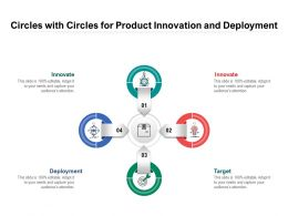 Circles With Circles For Product Innovation And Deployment