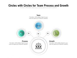 Circles With Circles For Team Process And Growth