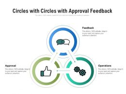 Circles With Circles With Approval Feedback