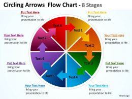 Circling Arrows Chart 8 Stages 8