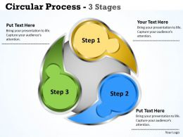 Circluar process 3 stages 13