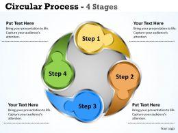 Circluar process 4 stages 12