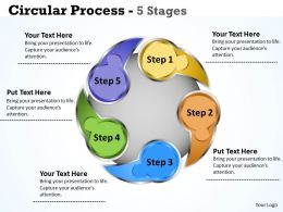 Circluar process 5 Stages 10