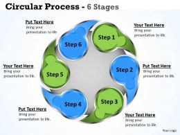 Circluar process 6 Stages 7