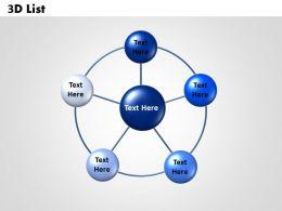 Circular 3D List 3