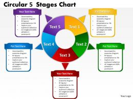 Circular 5 Stages Chart 12