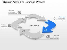 Circular Arrow For Business Process Powerpoint Template Slide