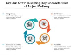 Circular Arrow Illustrating Key Characteristics Of Project Delivery