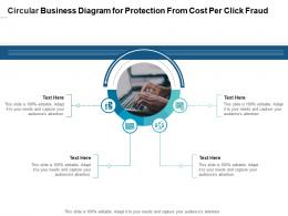 Circular Business Diagram For Protection From Cost Per Click Fraud Infographic Template
