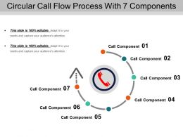 Circular Call Flow Process With 7 Components