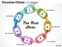 Circular Chain 7 stages 3