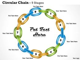 Circular Chain 9 stages