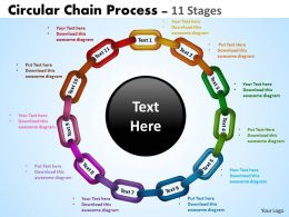 Circular Chain Flowchart flow Stages 1