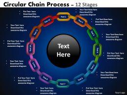 Circular Chain Flowchart Process