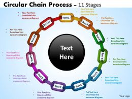 Circular Chain Flowchart Process Diagram 11 Stages