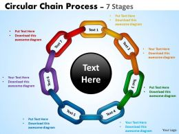 Circular Chain Flowchart Process Diagram 7 Stages 2