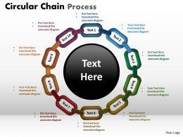 Circular Chain Process