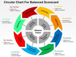 Circular Chart For Balanced Scorecard Flat Powerpoint Design