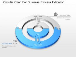 Circular Chart For Business Process Indication Powerpoint Template Slide