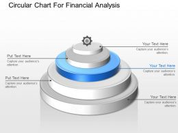 Circular Chart For Financial Analysis Powerpoint Template Slide