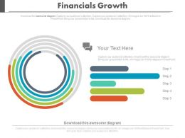 Circular Chart For Financial Growth Analysis Powerpoint Slides