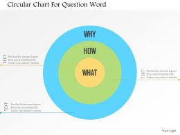 circular_chart_for_question_word_flat_powerpoint_design_Slide01