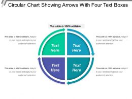 Circular Chart Showing Arrows With Four Text Boxes