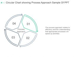 Circular Chart Showing Process Approach Sample Of Ppt